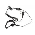 Ακουστικά Hands free